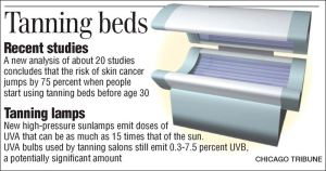 sunbed danger facts
